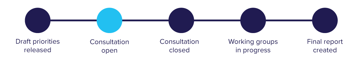 Image showing the status bar of the consultation