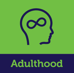 Autism CRC Program 3: Adulthood