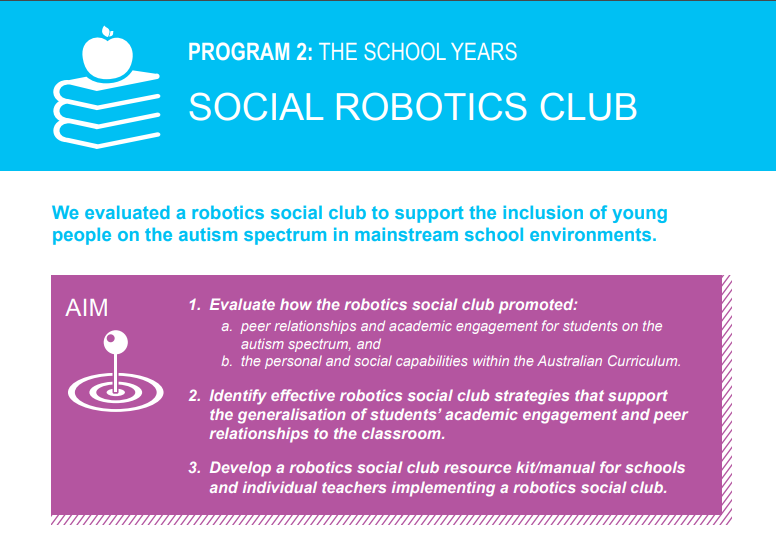 The Robotics Social Club Program | Autism CRC
